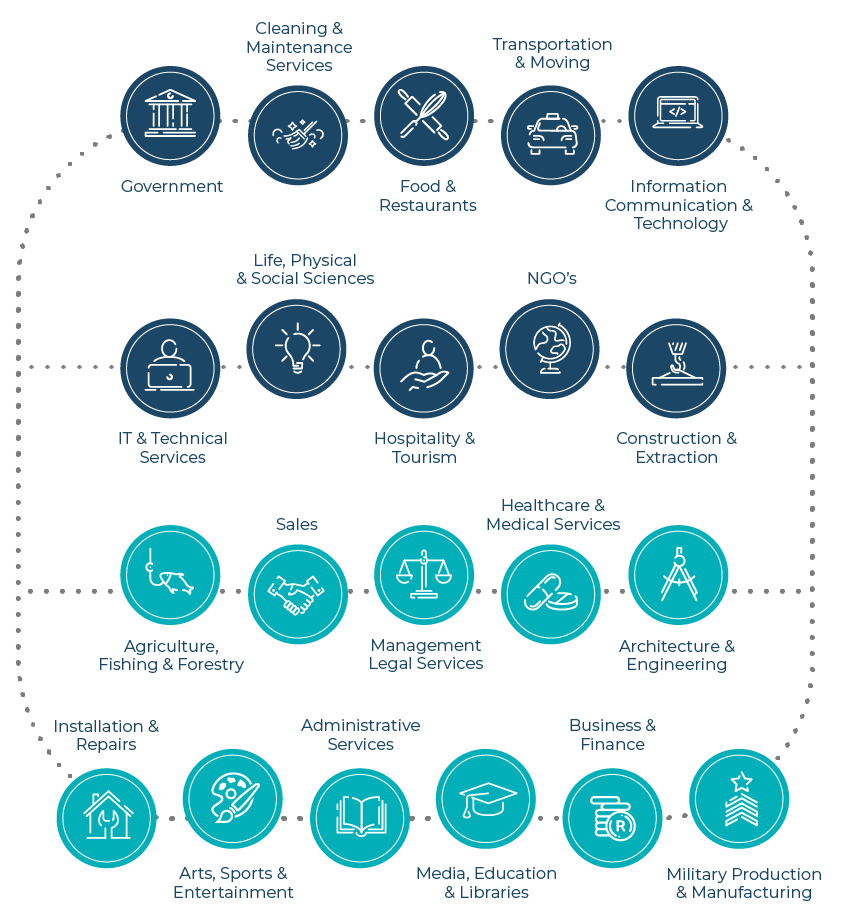 Participating-Industries-diagram-mobile